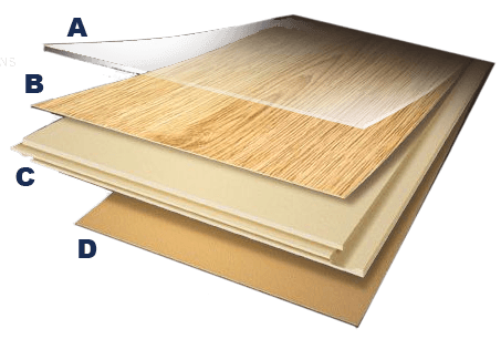 laminate floor construction